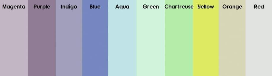 cómo ven los gatos colores espectro